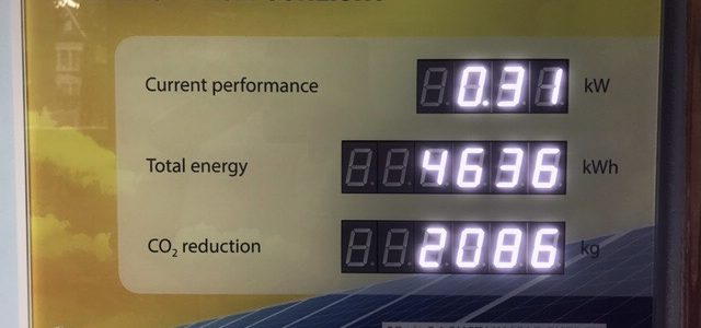 How do we know how much solar energy the panels are generating?
